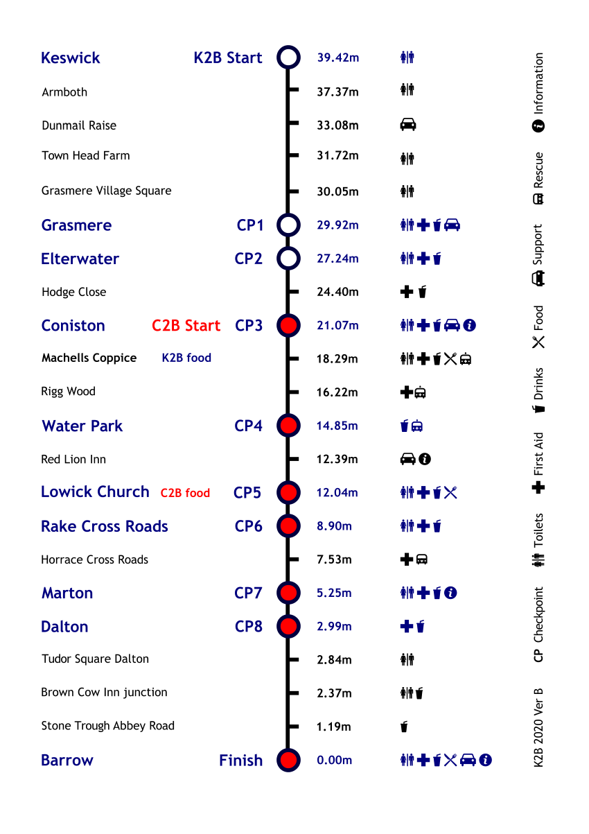 2020 route card
